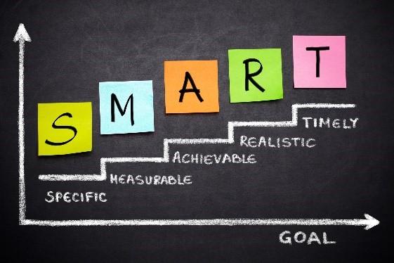 SMART_Goals
